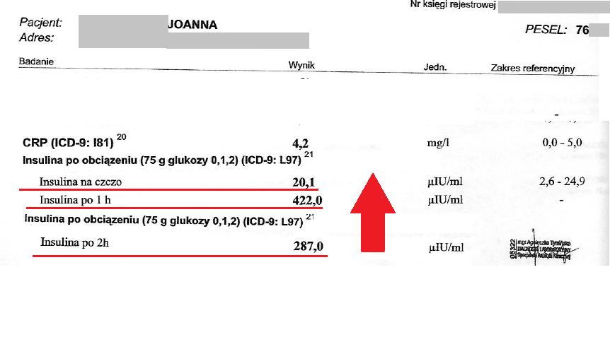 wyniki badań pani Joanny